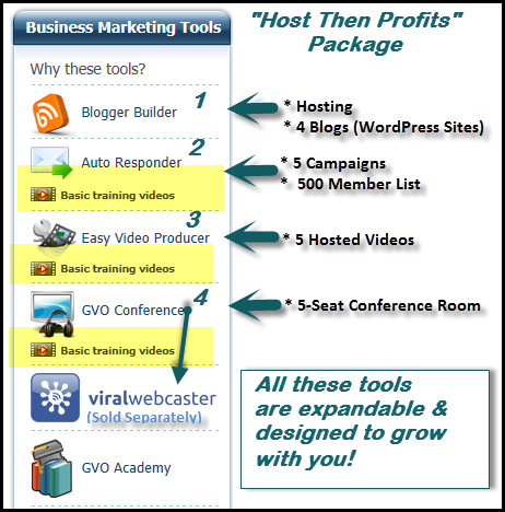internet-home-business-tools-from-host-then-profit